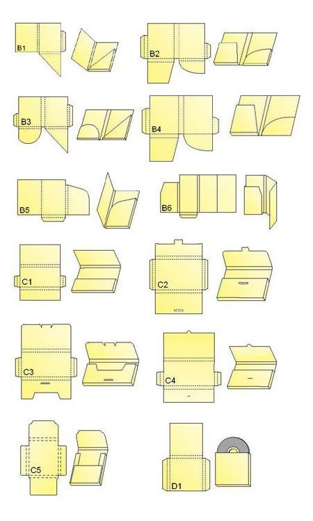 варианты продукции производимой на Fidia Combi-Estro