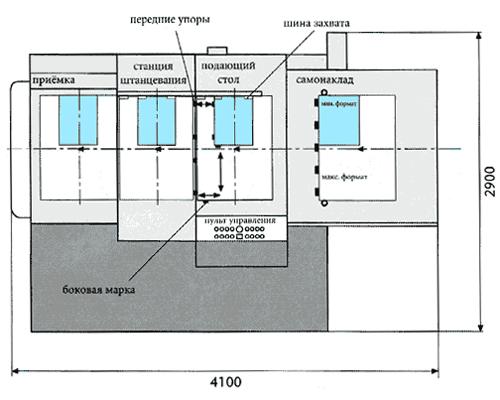 технологический цикл Kama TS 102