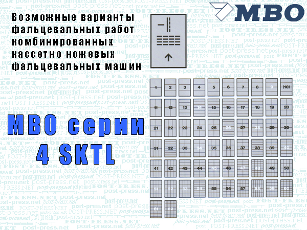 виды фальцев на фальцовке MBO K66-4S KTL