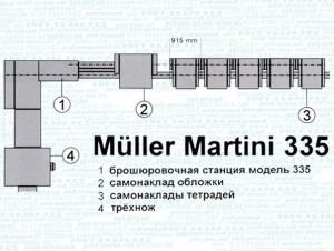 схема ВШРА Мюллер Мартини 335 (5 + обложка)