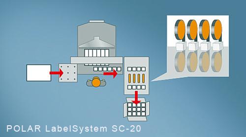 POLAR LabelSystem SC-20