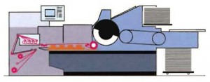 Steuer PZ 77