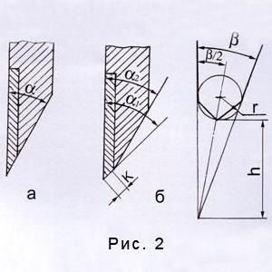 угол заточки ножей для бумагорезательных машин