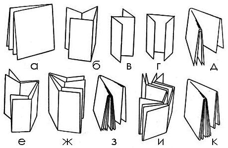 Классификация видов фальцовки